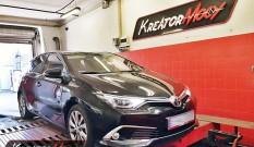 Toyota Auris II 1.6 D4D 112 KM – podniesienie mocy