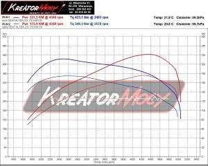 Wykres z hamowni Seat Altea XL 2.0 TDI 170 KM
