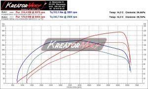 Wykres z hamowni VW Scirocco 1.4 TSI 160 KM