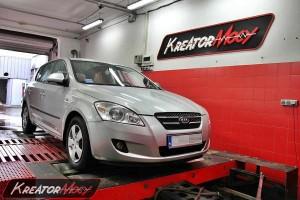 Kia Cee'd 1.6 CRDI 115 KM