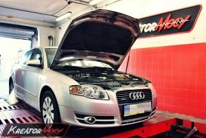 Chip tuning Audi A4 B7 2.0 TSI 200 KM