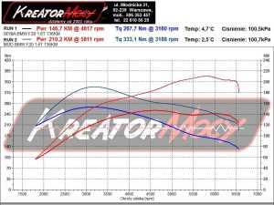 Wykres mocy BMW 1 F20 1.6 Turbo 136 KM