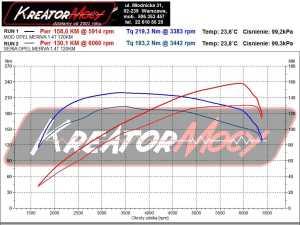 Wykres mocy Opel Meriva 1.4T 120 KM LPG