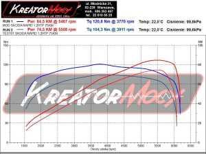 Wykres mocy Skoda Rapid 1.2 MPI 75 KM