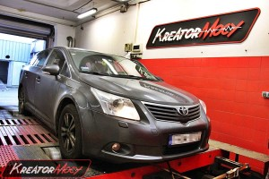 chip tuning toyota avensis 2 0 d4d 126 km kreator mocy. Black Bedroom Furniture Sets. Home Design Ideas