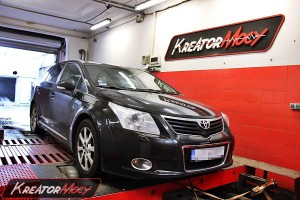 Chip tuning Toyota Avensis T27 2.2 D4D 150 KM