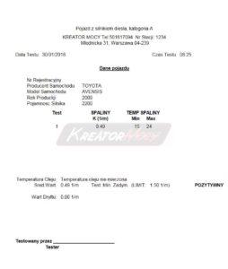 Emisja spalin Toyota Avensis T27 2.2 D-CAT 150 KM